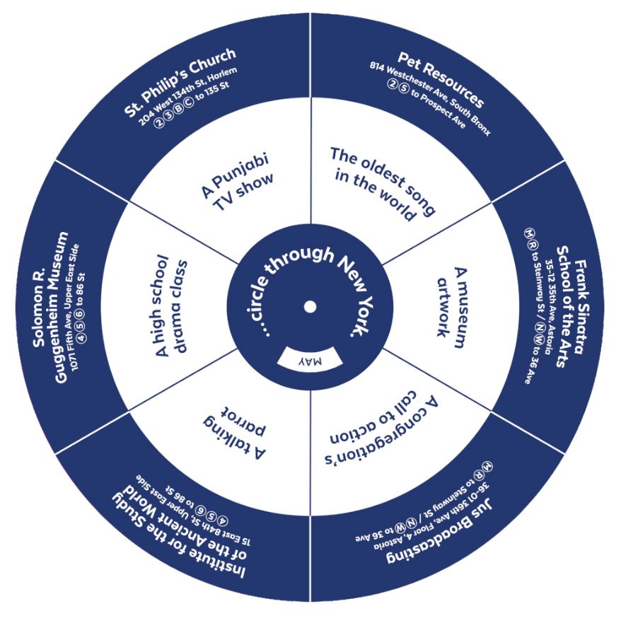 A circle is divided into 6 equal parts by lines through its center. Each segment contains information about the object that can be seen at a particular location during the month of May. Details are also in the page itself.