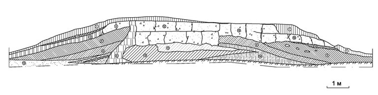 Fig. 9. Section through the oasis wall near Il'mirza-tepa