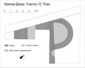 Рис. 14: План раскопок на участке 12